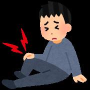 膝痛(膝の痛み)